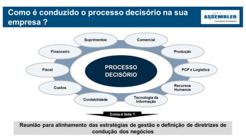 14-como-e-conduzido-o-processo-decisorio-na-sua-empresa